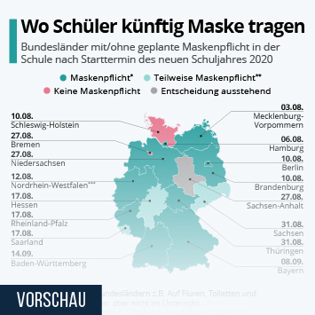 Infografik: Wo Schüler künftig Maske tragen | Statista