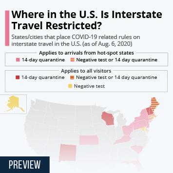 Infographic: Where in the U.S. Is Interstate Travel Restricted? | Statista
