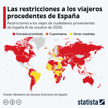 Infografía: ¿Qué restricciones pueden encontrar quienes viajen desde España? | Statista