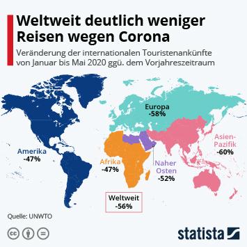 Link zu Weltweit deutlich weniger Reisen wegen Corona Infografik