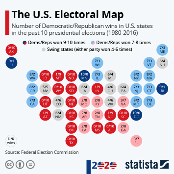 Infographic: The U.S. Electoral Map | Statista