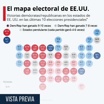 Infografía: El mapa electoral de Estados Unidos | Statista