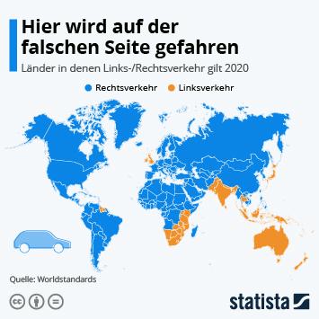 Infografik: Hier wird auf der falschen Seite gefahren | Statista