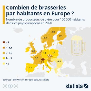 Infographie - Le nombre de brasseries par habitants en Europe