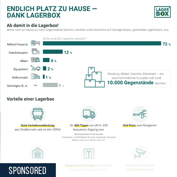 Link zu Lager- und Logistikimmobilien Infografik - Zu Hause Platz schaffen Infografik