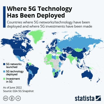 Infographic: Where 5G Technology Has Been Deployed | Statista