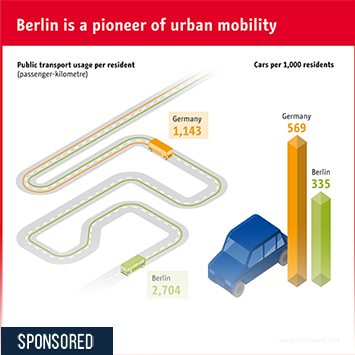 Berlin is a pioneer of urban mobility