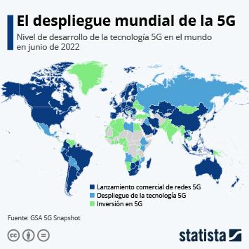 Enlace a El despliegue de la 5G en el mundo Infografía