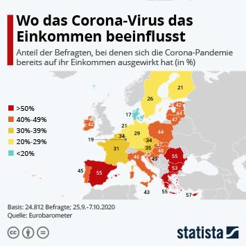 Link zu Wo das Corona-Virus das Einkommen beeinflusst Infografik
