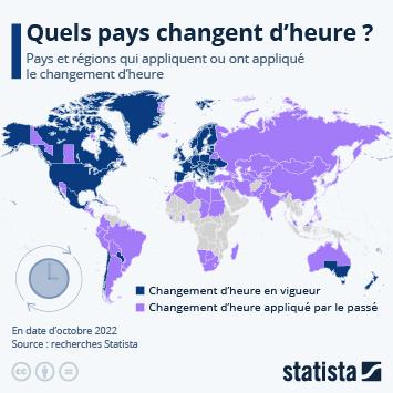 Infographie: Quels pays changent d'heure ? | Statista