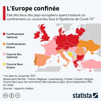Infographie: L'Europe confinée | Statista