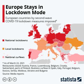 Infographic: Europe Stays in Lockdown Mode | Statista