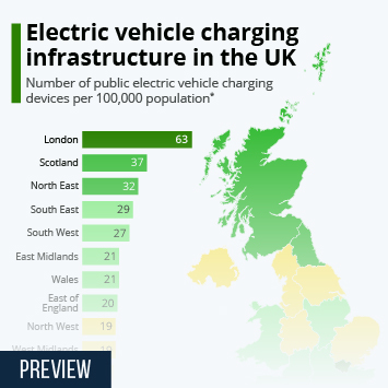 Infographic: Electric vehicle charging infrastructure in the UK   Statista