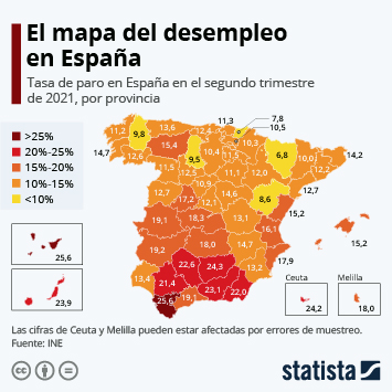 Enlace a ¿Cuáles son las provincias españolas más y menos afectadas por el paro? Infografía