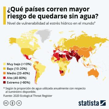 Infografía: ¿Podría el agua valer más que el petróleo? | Statista