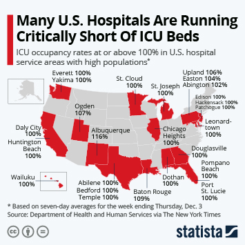 Hospitals in the U.S Infographic - Many U.S. Hospitals Are Running Critically Short Of ICU Beds