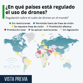 Infografía: ¿Cómo está regulado el uso de drones alrededor del mundo?   Statista