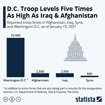 Link to D.C. Troop Levels Five Times As High As Iraq & Afghanistan Infographic