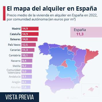 Enlace a Vivienda en alquiler: ¿cuál es el precio por m² en España? Infografía