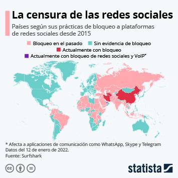 Enlace a Más de 60 países han bloqueado el acceso a redes sociales desde 2015 Infografía