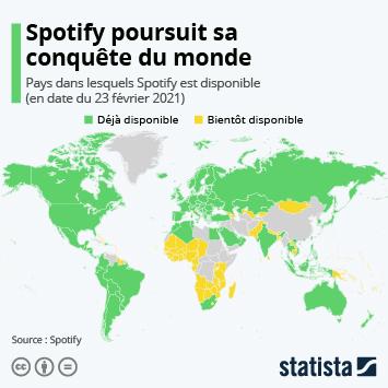 Infographie: Spotify around the world | Statista