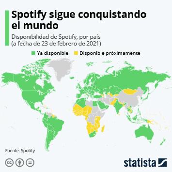 Enlace a La expansión global de Spotify Infografía