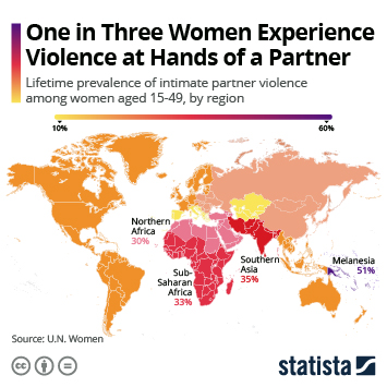 Infographic: One in Three Women Experience Violence at Hands of a Partner   Statista