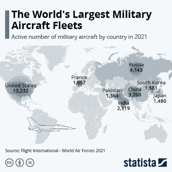 Infographic: The World's Largest Military Aircraft Fleets | Statista