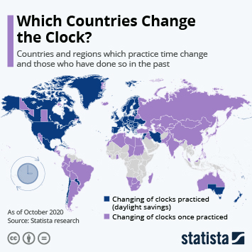 Link to Which Countries Change the Clock? Infographic