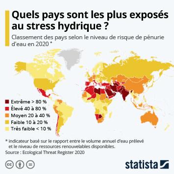 Lien vers L'éco-anxiété en France Infographie - Le monde face au risque de pénurie d'eau Infographie