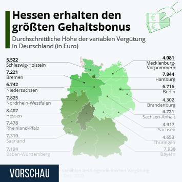 Infografik: Hessen erhalten den größten Gehaltsbonus | Statista