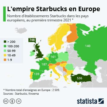 Lien vers Starbucks Infographie - L'empire Starbucks en Europe Infographie