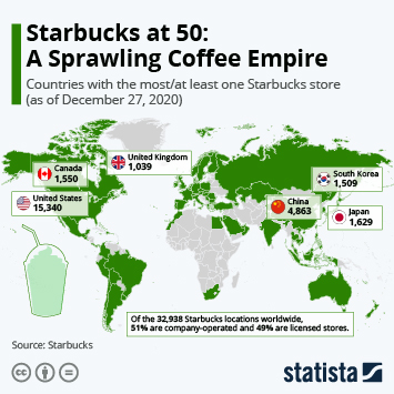 Infographic: Starbucks at 50: A Sprawling Coffee Empire   Statista