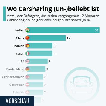 Link zu Wo Carsharing (un-)beliebt ist Infografik