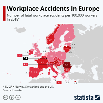 Link to Workplace Accidents In Europe Infographic