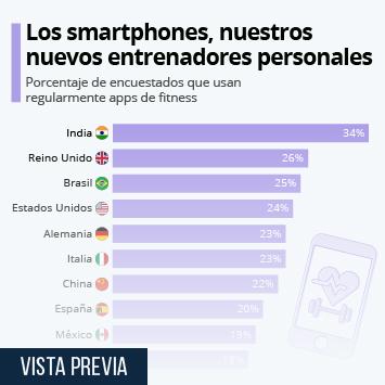 Infografía: Los smartphones, nuestros nuevos entrenadores personales | Statista