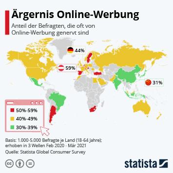 Infografik: Ärgernis Online-Werbung   Statista