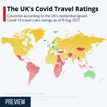 Infographic: The UK's Covid Travel Ratings   Statista
