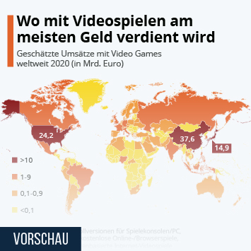 Infografik: Wo mit Videospielen am meisten Geld verdient wird | Statista