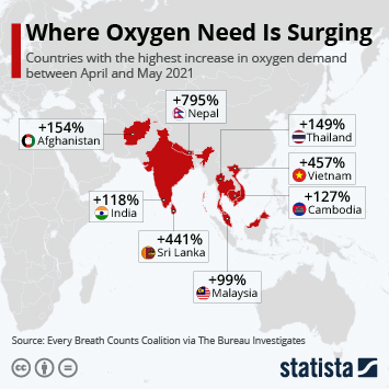 Link to Where Oxygen Need is Surging Infographic