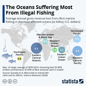 Link to Fisheries in Indonesia Infographic - The Oceans Suffering Most From Illegal Fishing Infographic