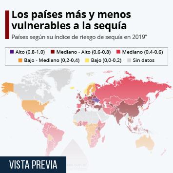 Infografía: ¿Qué países corren más riesgo de padecer sequía?   Statista