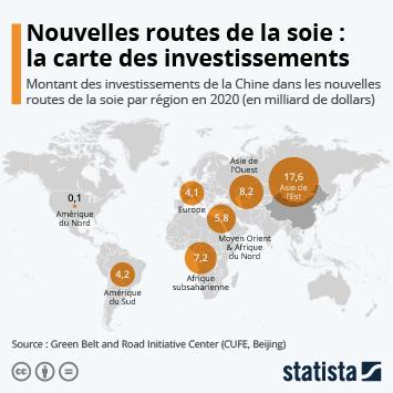 Infographie: Nouvelles routes de la soie : la carte des investissements chinois | Statista