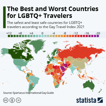Infographic: The Best and Worst Countries for LGBTQ+ Travelers   Statista
