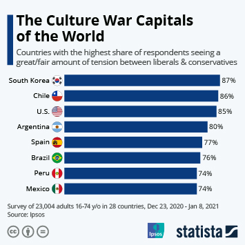 Link to The Culture War Capitals of the World Infographic