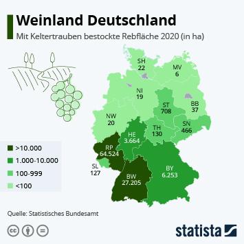 Link zu Weinland Deutschland Infografik