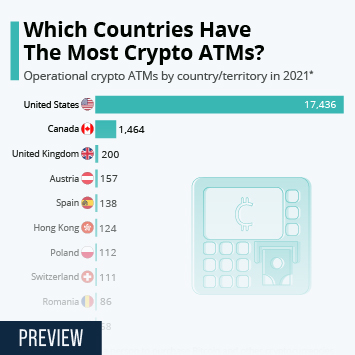 Infographic: Which Countries Have The Most Crypto ATMs? | Statista