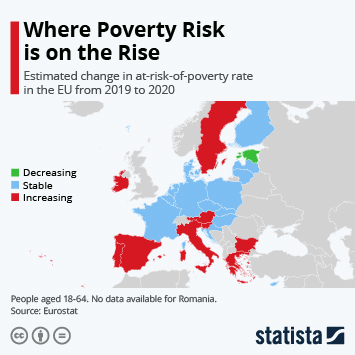 Infographic: Where Poverty Risk is on the Rise   Statista