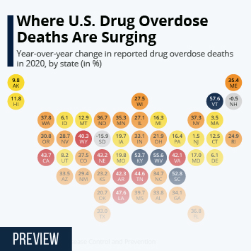Infographic: Where U.S. Drug Overdose Deaths Are Surging | Statista