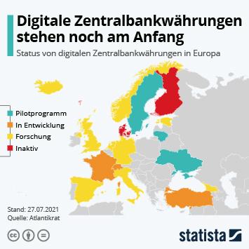 Infografik: Digitale Zentralbankwährungen stehen noch am Anfang | Statista